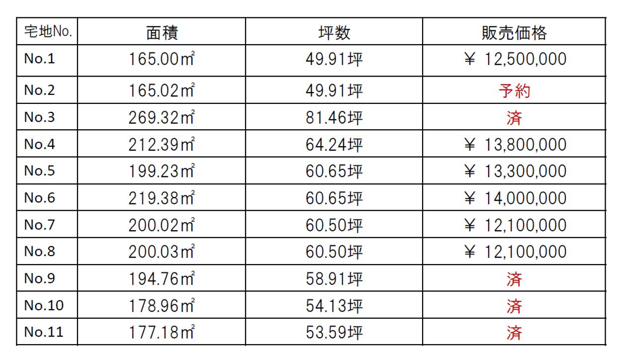 長須賀価格表【1029】