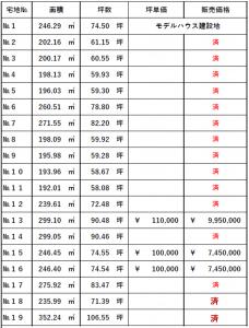 西大和田価格表【20201204】